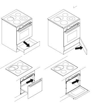 plaque signalétique cuisiniere